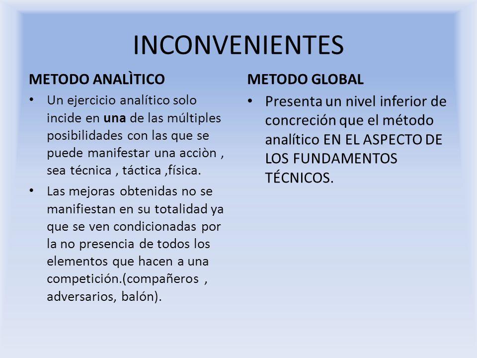 MOTIVACION METODO ANALÌTICO NIVEL MUY BAJO RESPECTO AL MÈTODO GLOBAL EL APRENDIZAJE SE PRODUCE DESDE LA CONFRONTACIÒN PASIVA METODO GLOBAL ELEVADISIMO NIVEL DE MOTIVACION QUE LLEVA AL NIÑO A INVOLUCRARSE DE FORMA PLENA FAMILIARIZA CON LA TOMA DE DECISIONES,LA TENSION Y OTROS ASPECTOS ESTRESANTES DE LA COMPETICION.