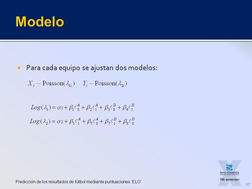 Para cada equipo se ajustan dos modelos: Predicción de los resultados de fútbol mediante puntuaciones ELO 17