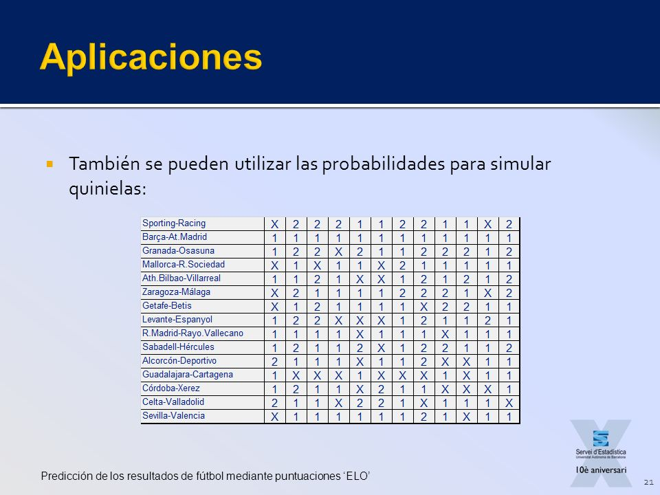También se pueden utilizar las probabilidades para simular quinielas: Predicción de los resultados de fútbol mediante puntuaciones ELO 21