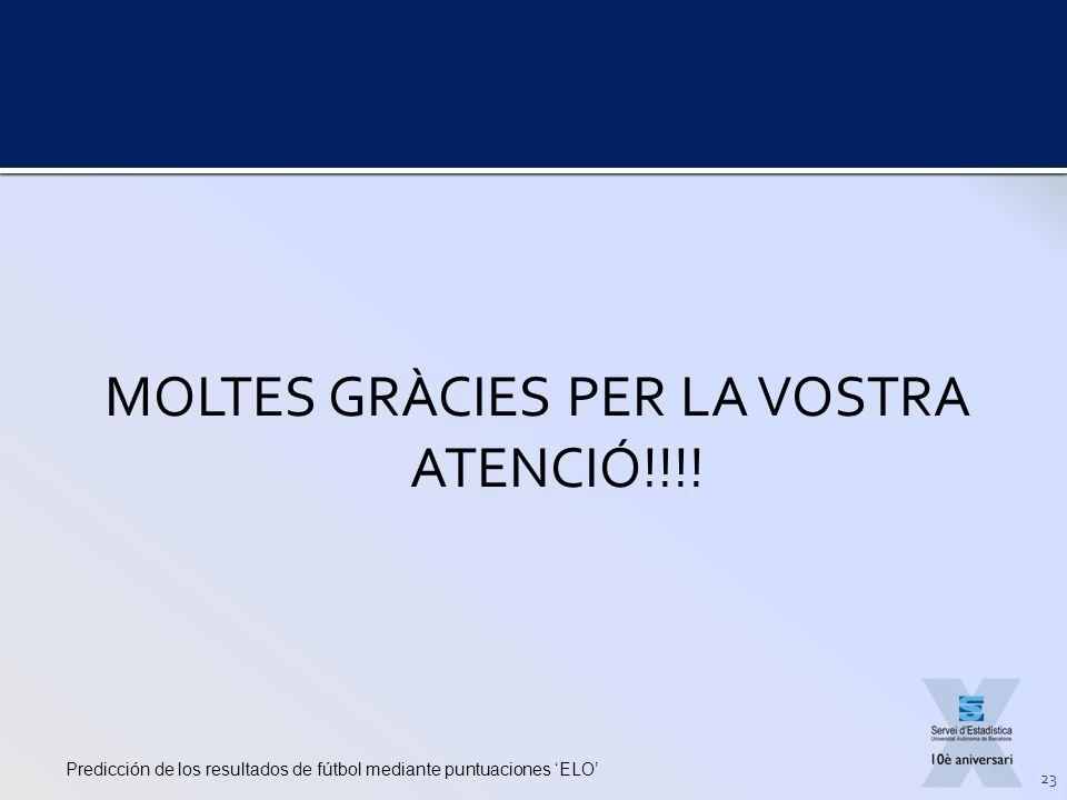 MOLTES GRÀCIES PER LA VOSTRA ATENCIÓ!!!! Predicción de los resultados de fútbol mediante puntuaciones ELO 23