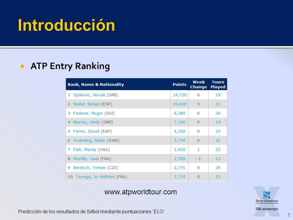 ATP Entry Ranking Predicción de los resultados de fútbol mediante puntuaciones ELO 5 www.atpworldtour.com