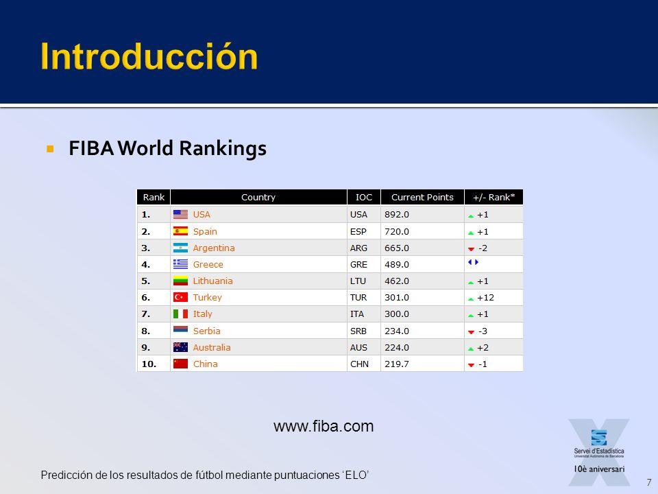 FIBA World Rankings Predicción de los resultados de fútbol mediante puntuaciones ELO 7 www.fiba.com