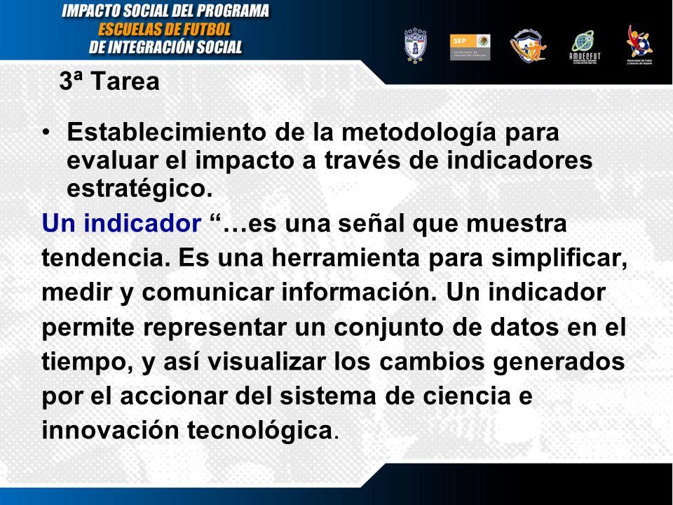3ª Tarea Establecimiento de la metodología para evaluar el impacto a través de indicadores estratégico. Un indicador …es una señal que muestra tendenc