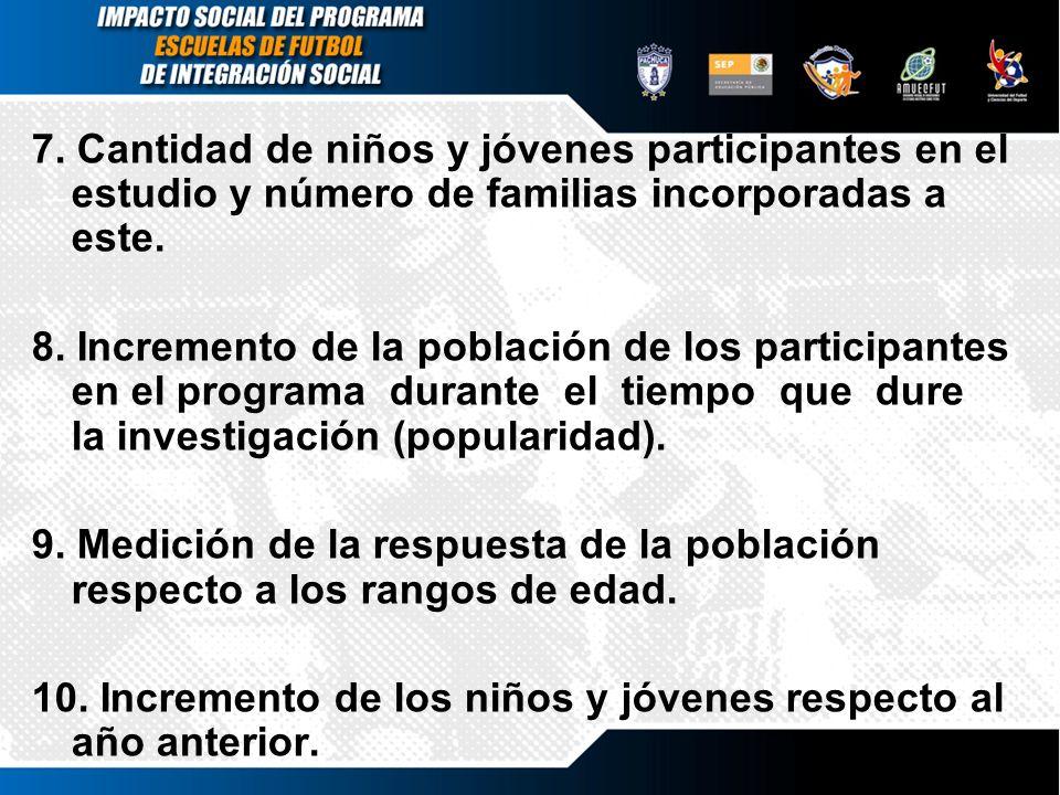 11.Calidad y eficiencia del proceso deportivo formativo.