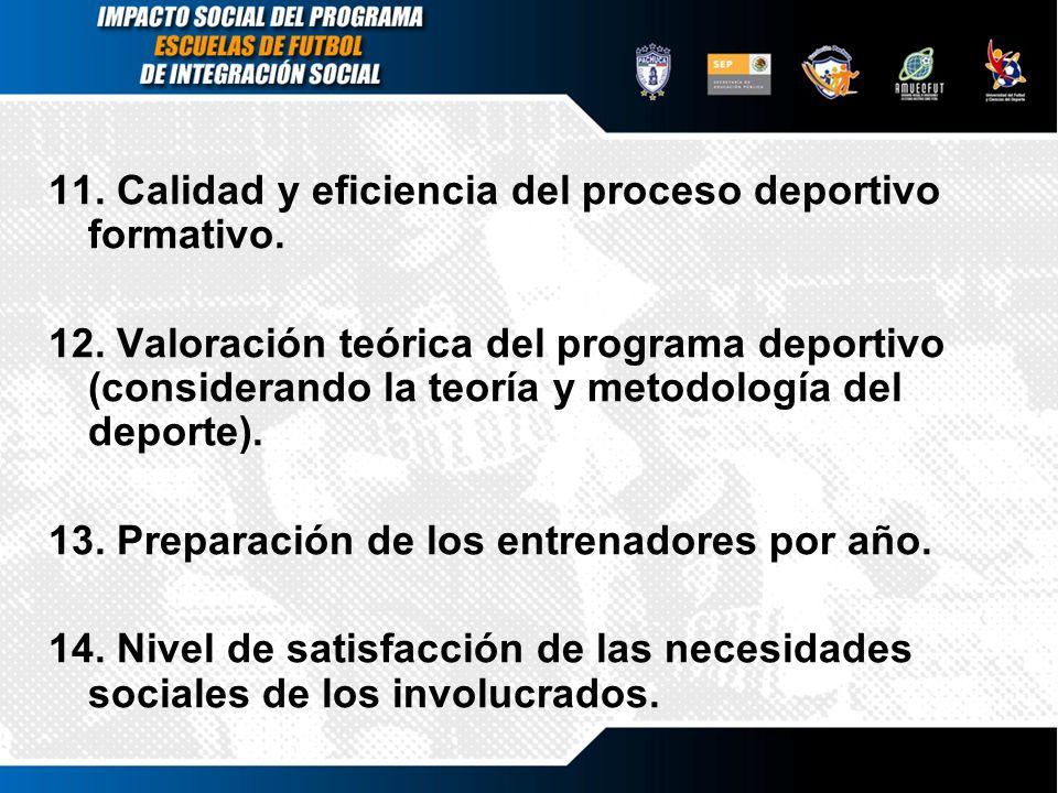 11. Calidad y eficiencia del proceso deportivo formativo. 12. Valoración teórica del programa deportivo (considerando la teoría y metodología del depo