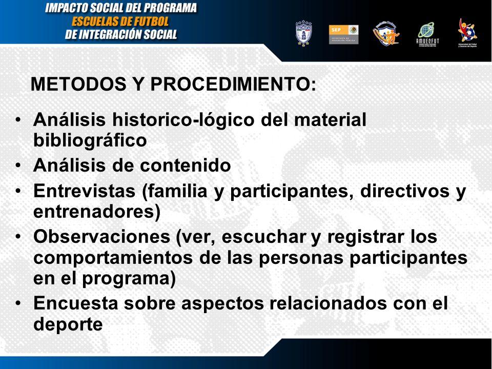METODOS Y PROCEDIMIENTO: Análisis historico-lógico del material bibliográfico Análisis de contenido Entrevistas (familia y participantes, directivos y