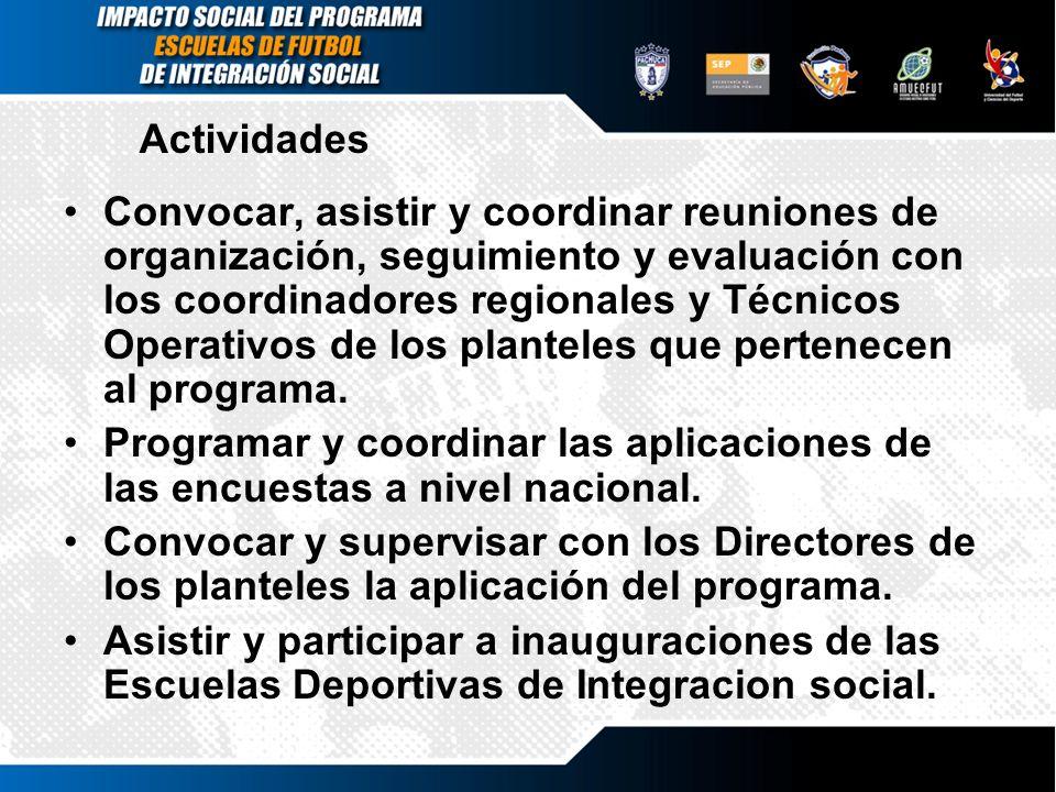 Actividades Convocar, asistir y coordinar reuniones de organización, seguimiento y evaluación con los coordinadores regionales y Técnicos Operativos d