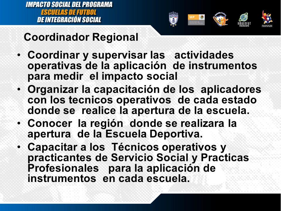 Coordinador Regional Coordinar y supervisar las actividades operativas de la aplicación de instrumentos para medir el impacto social Organizar la capa
