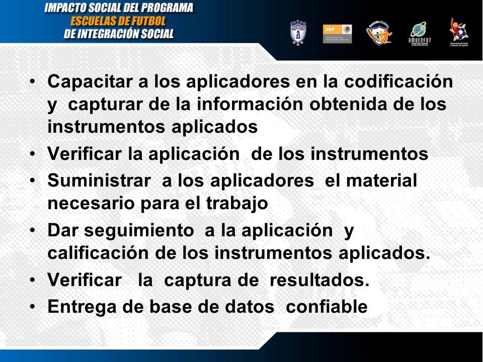 Capacitar a los aplicadores en la codificación y capturar de la información obtenida de los instrumentos aplicados Verificar la aplicación de los inst