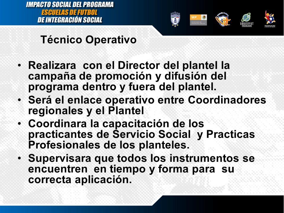 Técnico Operativo Realizara con el Director del plantel la campaña de promoción y difusión del programa dentro y fuera del plantel. Será el enlace ope