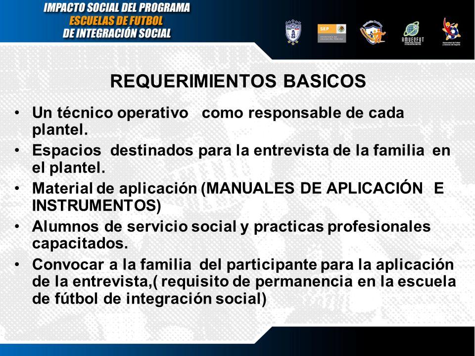 Procesos de aplicación: Realizar plan de medios a nivel nacional estatal, municipal y comunidades del programa de Escuelas Deportivas de integración social.
