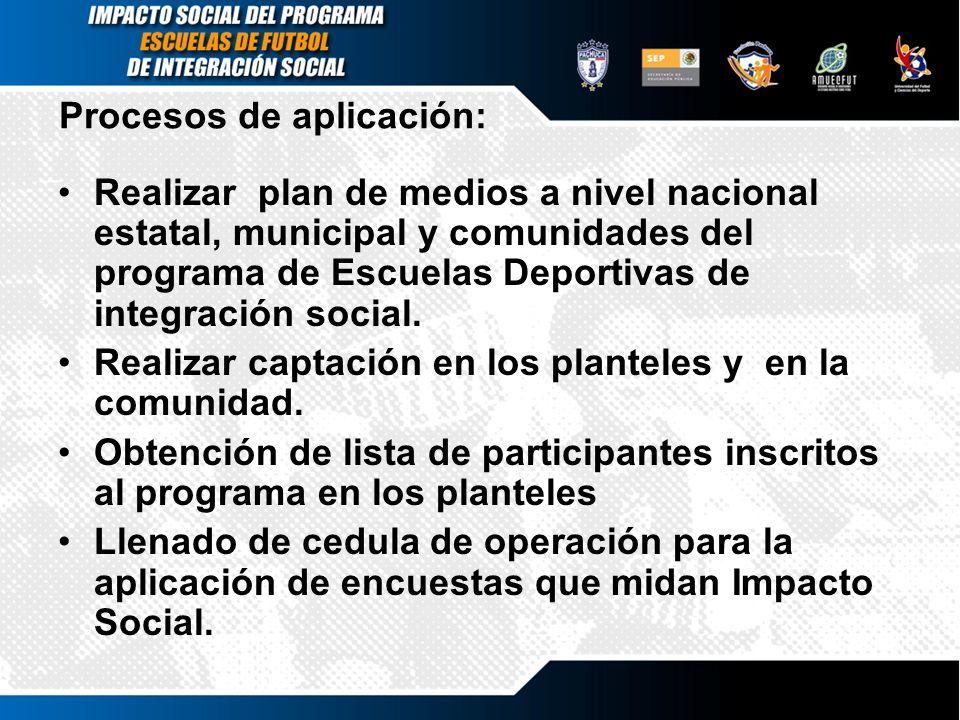 Procesos de aplicación: Realizar plan de medios a nivel nacional estatal, municipal y comunidades del programa de Escuelas Deportivas de integración s