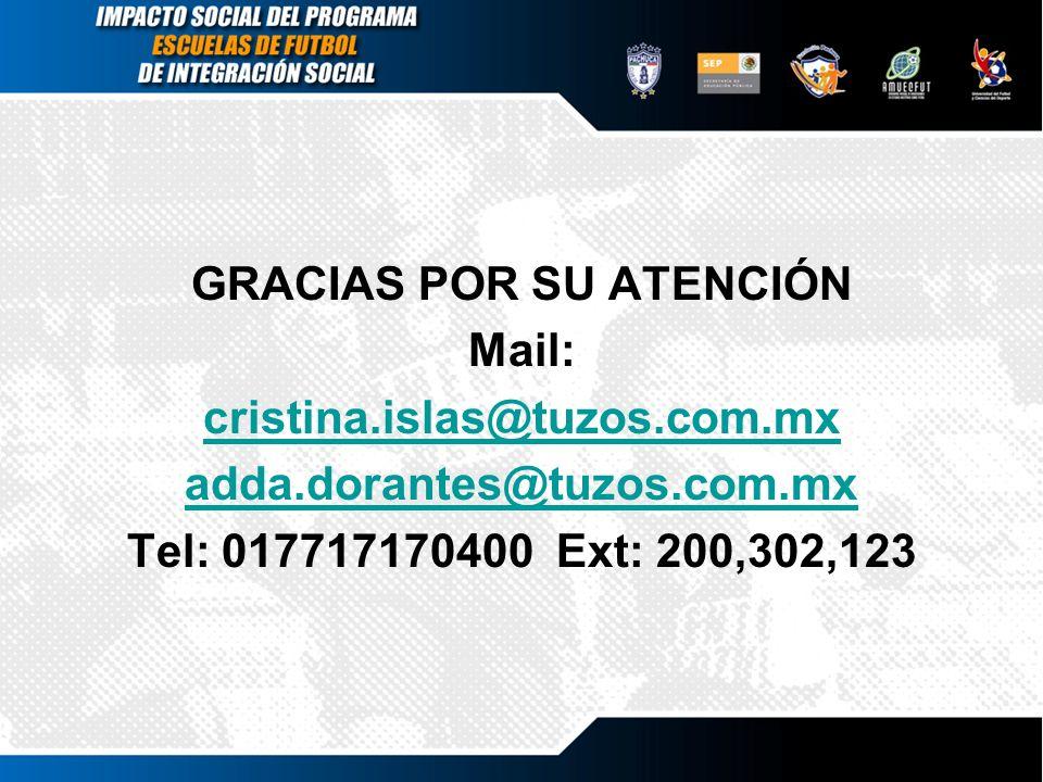 GRACIAS POR SU ATENCIÓN Mail: cristina.islas@tuzos.com.mx adda.dorantes@tuzos.com.mx Tel: 017717170400 Ext: 200,302,123