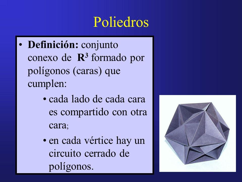 Poliedros Definición: conjunto conexo de R 3 formado por polígonos (caras) que cumplen: cada lado de cada cara es compartido con otra cara ; en cada vértice hay un circuito cerrado de polígonos.