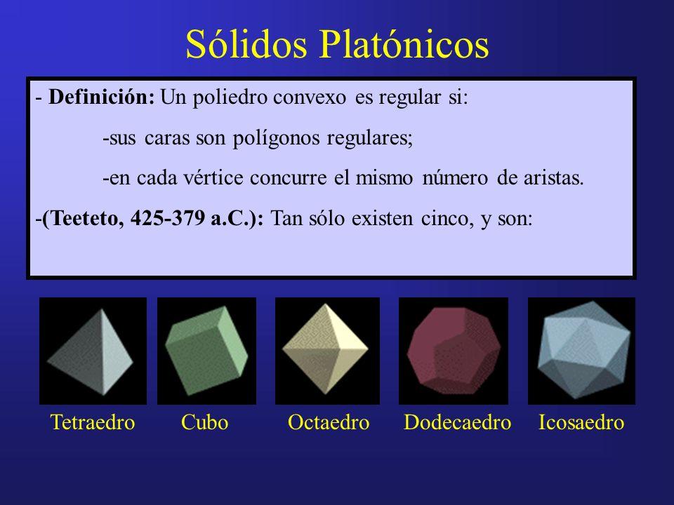 Sólidos Platónicos - Definición: Un poliedro convexo es regular si: -sus caras son polígonos regulares; -en cada vértice concurre el mismo número de aristas.