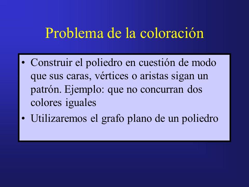 Problema de la coloración Construir el poliedro en cuestión de modo que sus caras, vértices o aristas sigan un patrón. Ejemplo: que no concurran dos c