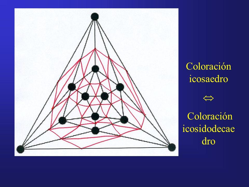 Coloración icosaedro Coloración icosidodecae dro