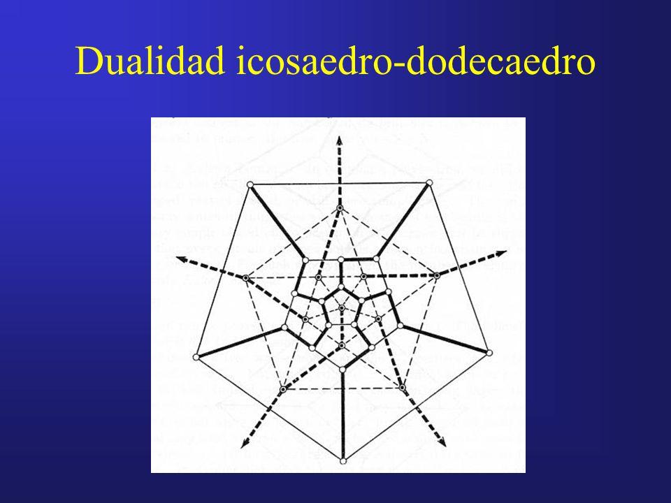 Dualidad icosaedro-dodecaedro