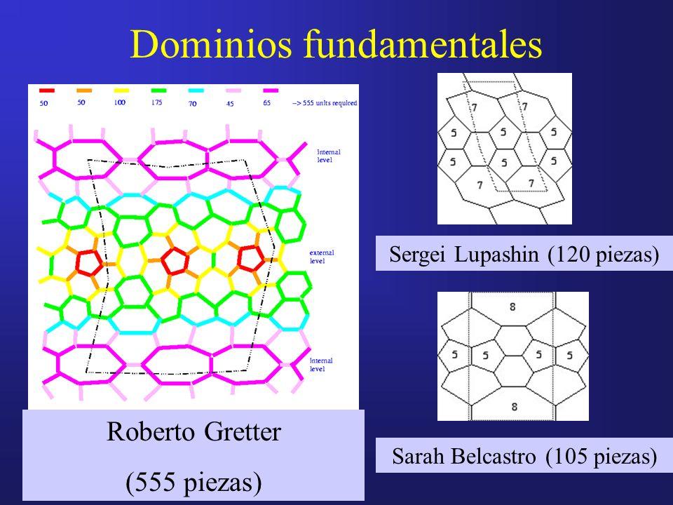 Dominios fundamentales Roberto Gretter (555 piezas) Sergei Lupashin (120 piezas) Sarah Belcastro (105 piezas)