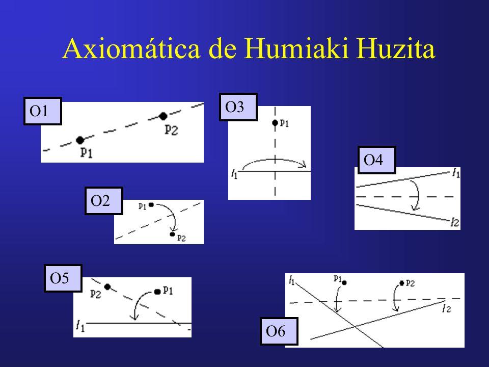 Axiomática de Humiaki Huzita O1 O6 O5 O4 O3 O2