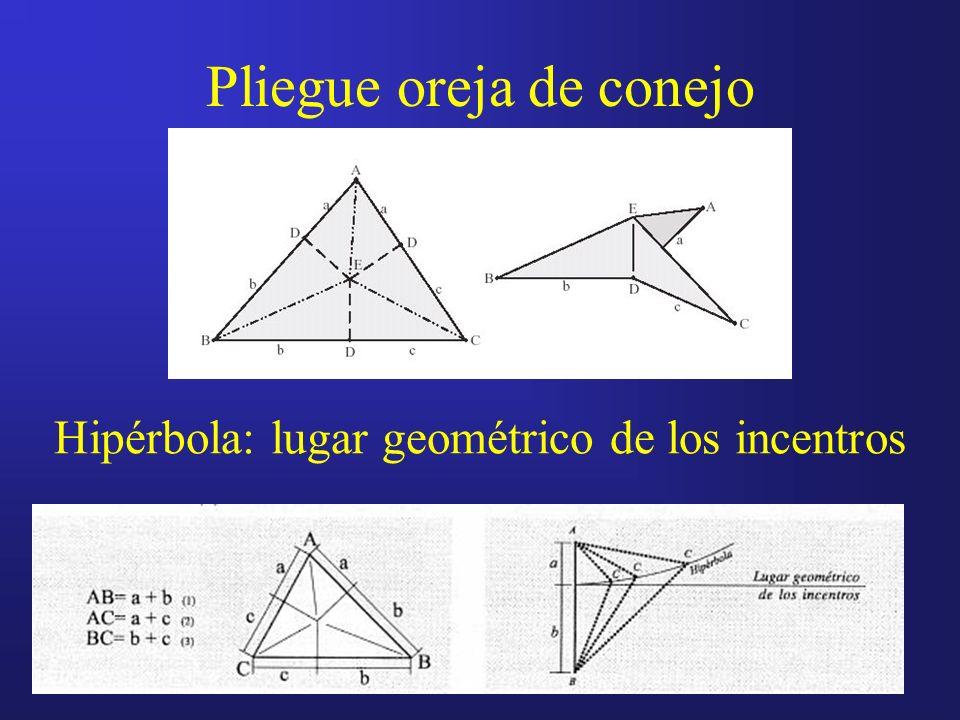 Pliegue oreja de conejo Hipérbola: lugar geométrico de los incentros