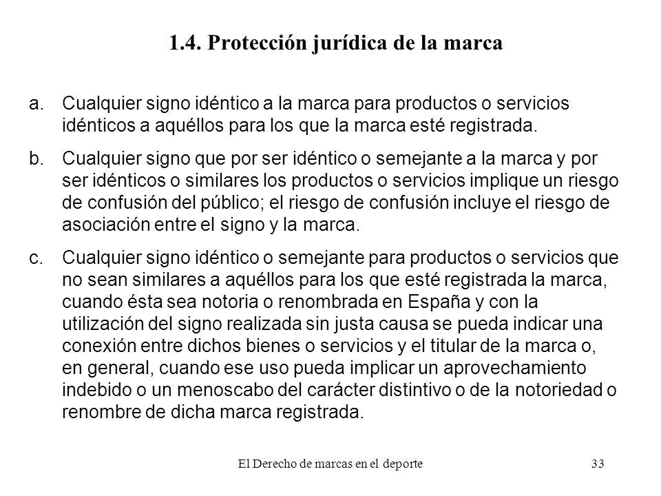 El Derecho de marcas en el deporte33 1.4. Protección jurídica de la marca a.Cualquier signo idéntico a la marca para productos o servicios idénticos a