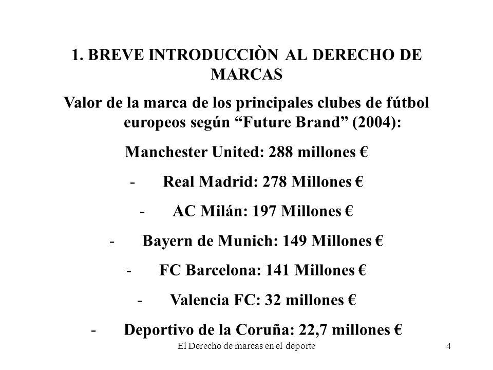 El Derecho de marcas en el deporte4 Valor de la marca de los principales clubes de fútbol europeos según Future Brand (2004): Manchester United: 288 m