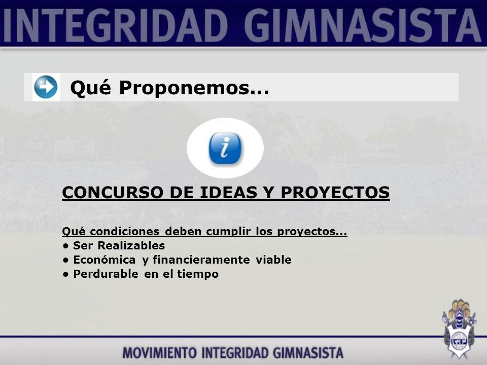 CONCURSO DE IDEAS Y PROYECTOS Qué condiciones deben cumplir los proyectos...