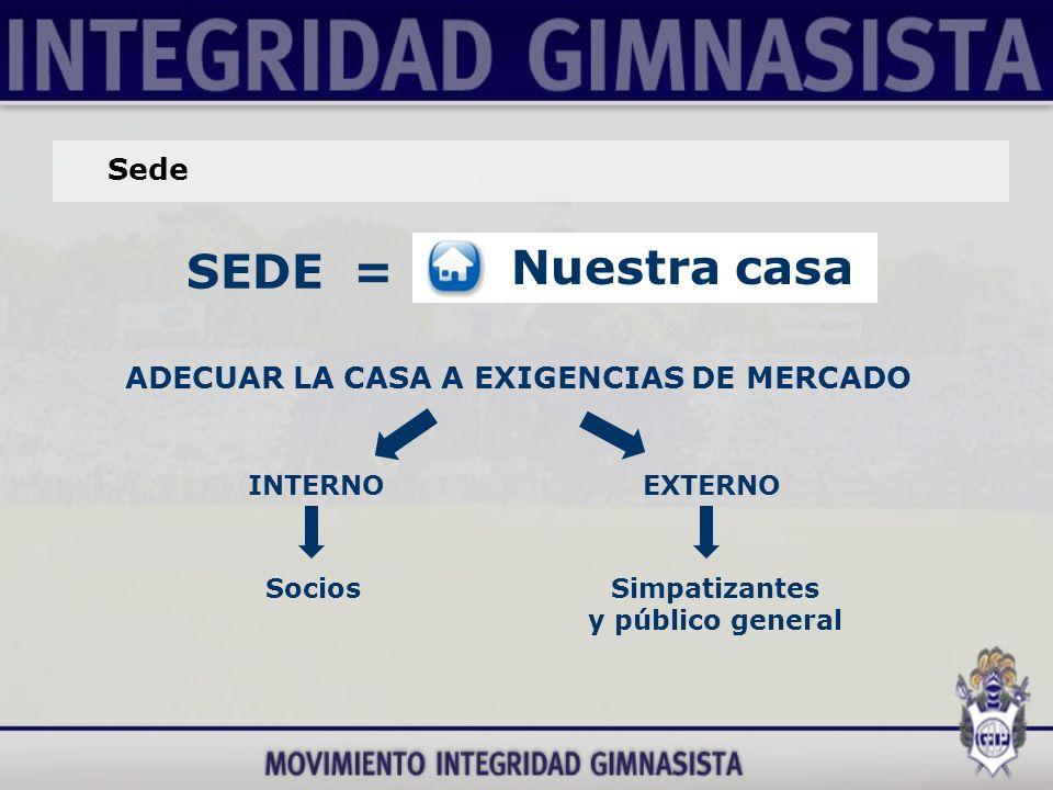 Sede SEDE= Nuestra casa ADECUAR LA CASA A EXIGENCIAS DE MERCADO INTERNOEXTERNO SociosSimpatizantes y público general