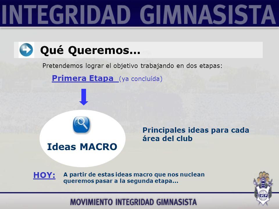 Qué Queremos... Que generen el crecimiento del proyecto Segunda Etapa Ideas MICRO