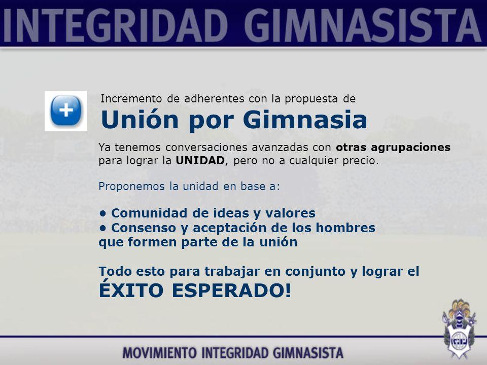 Incremento de adherentes con la propuesta de Unión por Gimnasia Ya tenemos conversaciones avanzadas con otras agrupaciones para lograr la UNIDAD, pero no a cualquier precio.