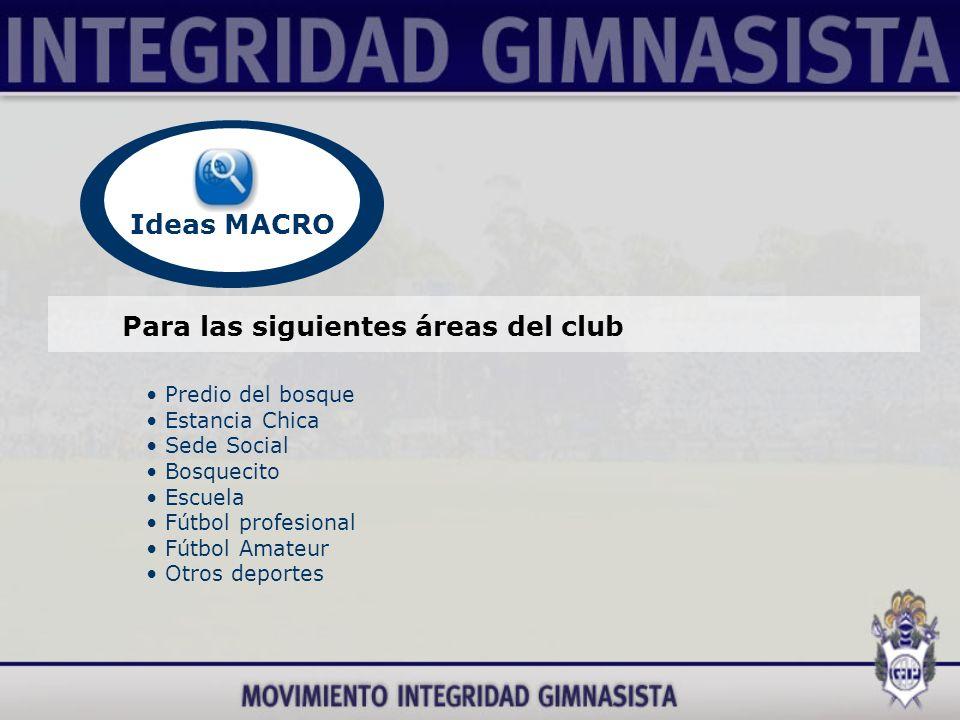 Predio del bosque Estancia Chica Sede Social Bosquecito Escuela Fútbol profesional Fútbol Amateur Otros deportes Para las siguientes áreas del club Ideas MACRO