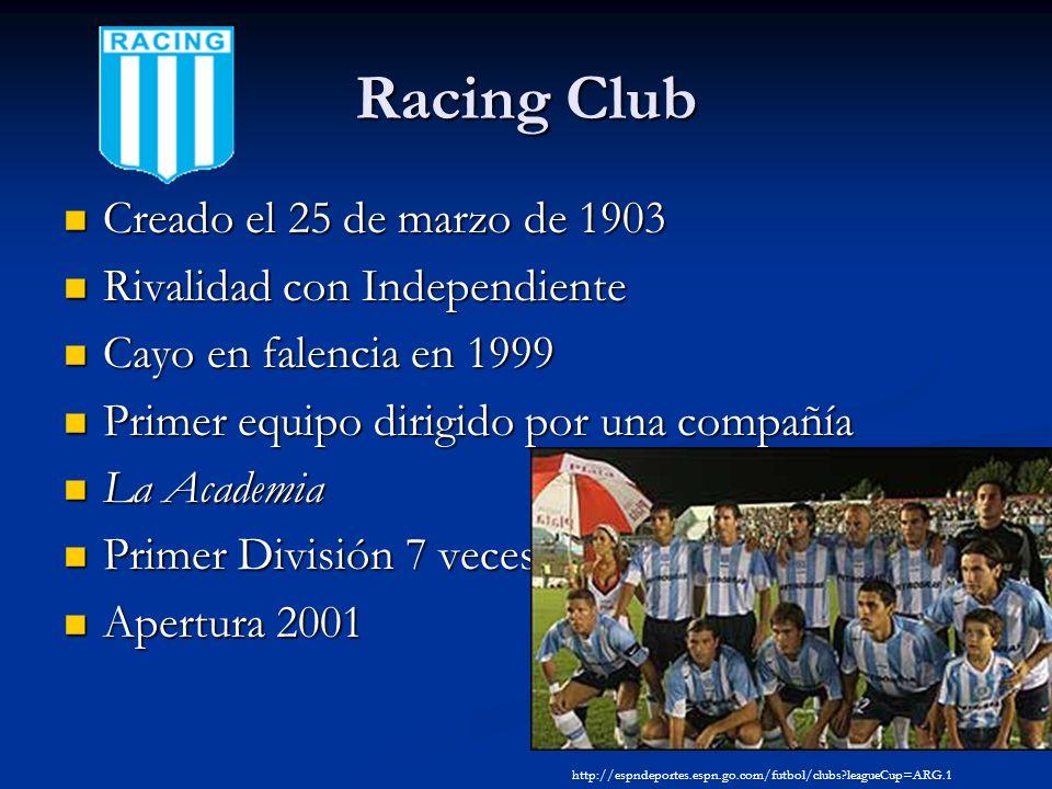 Racing Club Creado el 25 de marzo de 1903 Creado el 25 de marzo de 1903 Rivalidad con Independiente Rivalidad con Independiente Cayo en falencia en 19