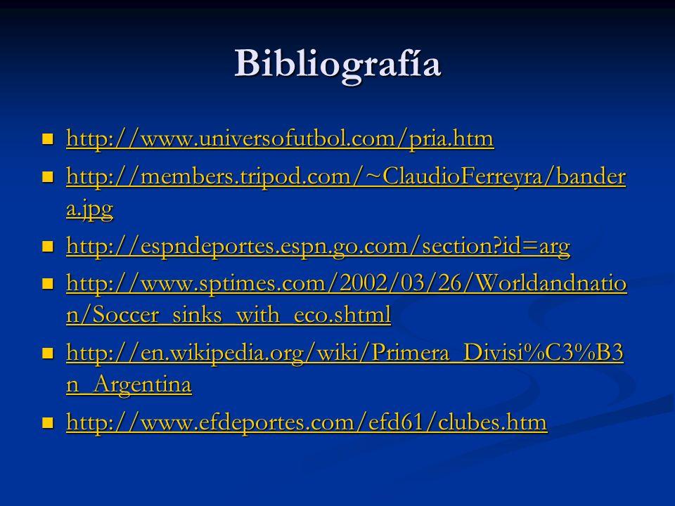 Bibliografía http://www.universofutbol.com/pria.htm http://www.universofutbol.com/pria.htm http://www.universofutbol.com/pria.htm http://members.tripod.com/~ClaudioFerreyra/bander a.jpg http://members.tripod.com/~ClaudioFerreyra/bander a.jpg http://members.tripod.com/~ClaudioFerreyra/bander a.jpg http://members.tripod.com/~ClaudioFerreyra/bander a.jpg http://espndeportes.espn.go.com/section id=arg http://espndeportes.espn.go.com/section id=arg http://espndeportes.espn.go.com/section id=arg http://www.sptimes.com/2002/03/26/Worldandnatio n/Soccer_sinks_with_eco.shtml http://www.sptimes.com/2002/03/26/Worldandnatio n/Soccer_sinks_with_eco.shtml http://www.sptimes.com/2002/03/26/Worldandnatio n/Soccer_sinks_with_eco.shtml http://www.sptimes.com/2002/03/26/Worldandnatio n/Soccer_sinks_with_eco.shtml http://en.wikipedia.org/wiki/Primera_Divisi%C3%B3 n_Argentina http://en.wikipedia.org/wiki/Primera_Divisi%C3%B3 n_Argentina http://en.wikipedia.org/wiki/Primera_Divisi%C3%B3 n_Argentina http://en.wikipedia.org/wiki/Primera_Divisi%C3%B3 n_Argentina http://www.efdeportes.com/efd61/clubes.htm http://www.efdeportes.com/efd61/clubes.htm http://www.efdeportes.com/efd61/clubes.htm