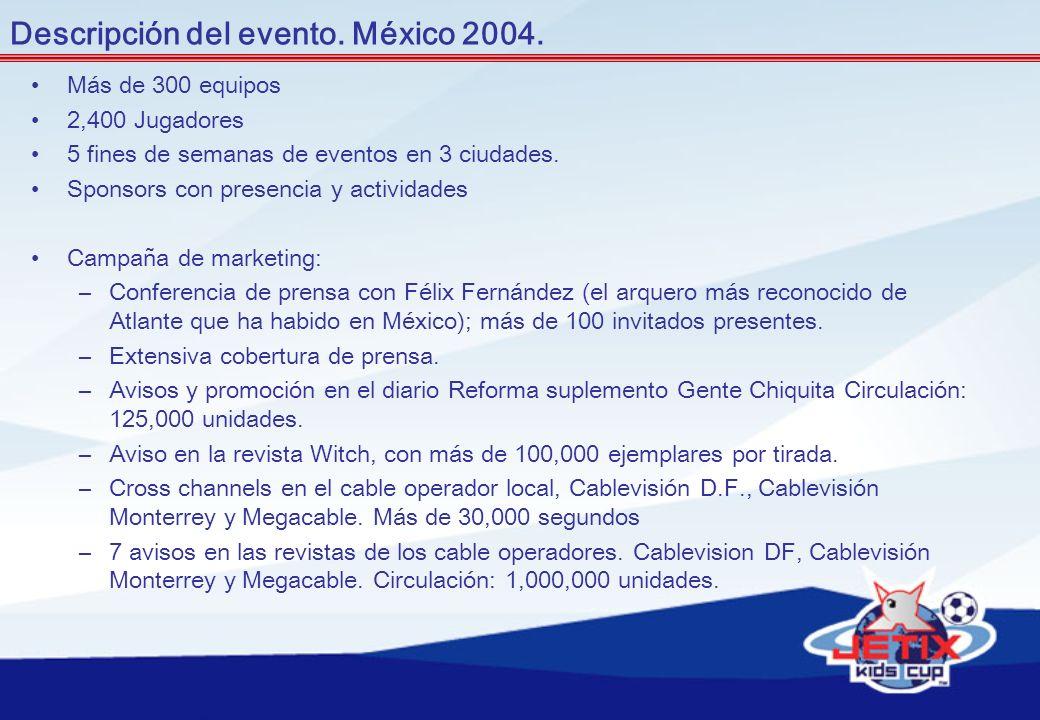 Descripción del evento. México 2004. Más de 300 equipos 2,400 Jugadores 5 fines de semanas de eventos en 3 ciudades. Sponsors con presencia y activida