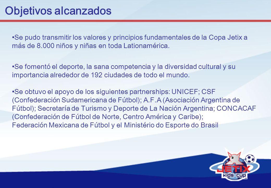 Objetivos alcanzados Se pudo transmitir los valores y principios fundamentales de la Copa Jetix a más de 8.000 niños y niñas en toda Lationamérica. Se