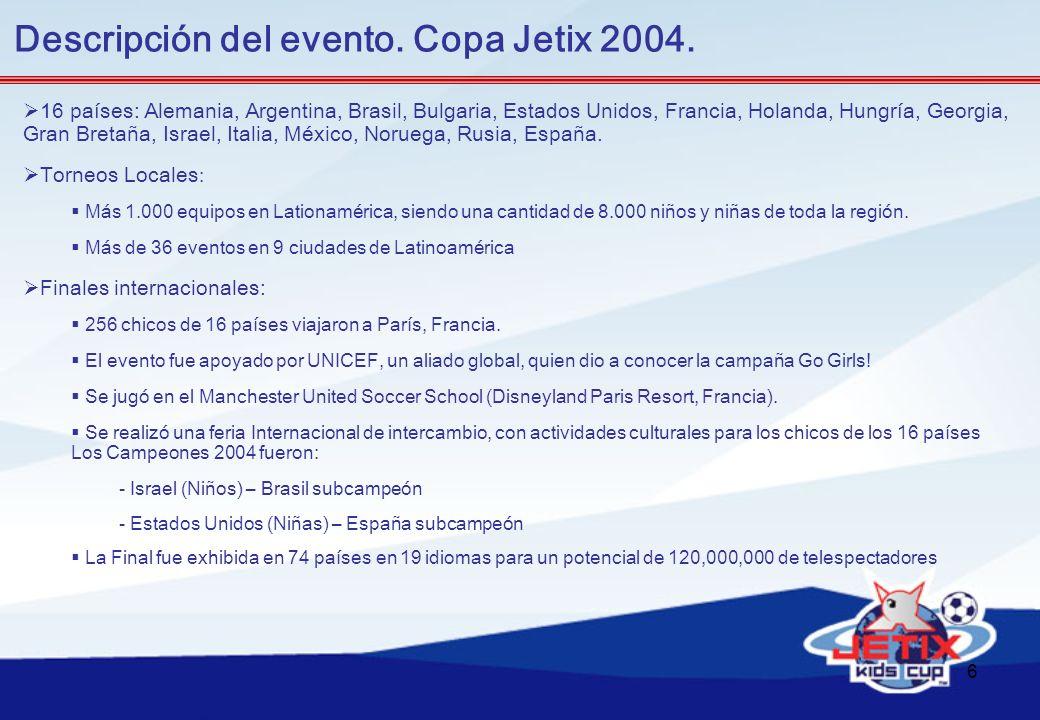 6 Descripción del evento. Copa Jetix 2004. 16 países: Alemania, Argentina, Brasil, Bulgaria, Estados Unidos, Francia, Holanda, Hungría, Georgia, Gran