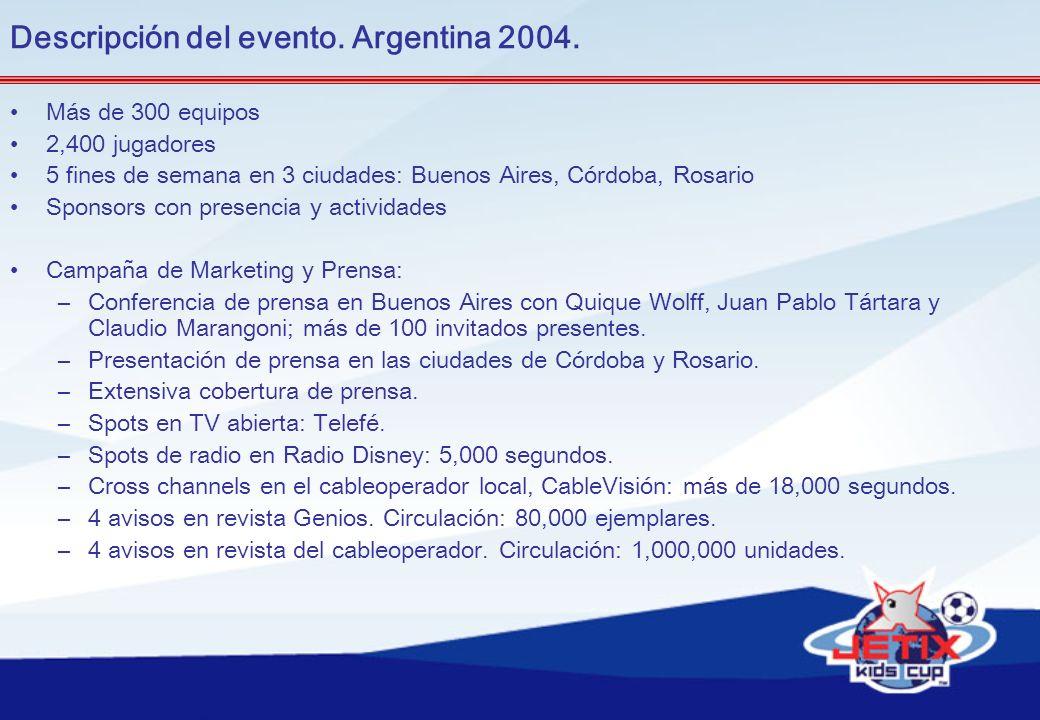 Descripción del evento. Argentina 2004. Más de 300 equipos 2,400 jugadores 5 fines de semana en 3 ciudades: Buenos Aires, Córdoba, Rosario Sponsors co