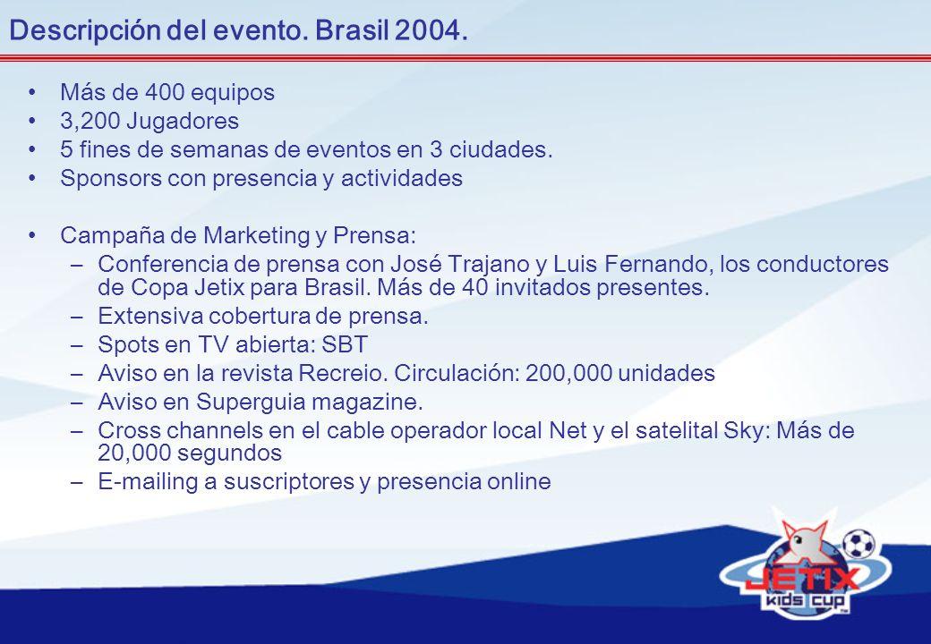 Descripción del evento. Brasil 2004. Más de 400 equipos 3,200 Jugadores 5 fines de semanas de eventos en 3 ciudades. Sponsors con presencia y activida