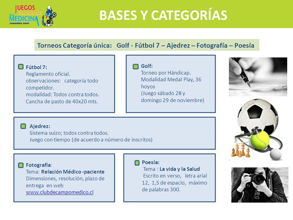 BASES Y CATEGORÍAS Torneos Categoría única: Golf - Fútbol 7 – Ajedrez – Fotografía – Poesía Fútbol 7: Reglamento oficial. observaciones: categoría tod