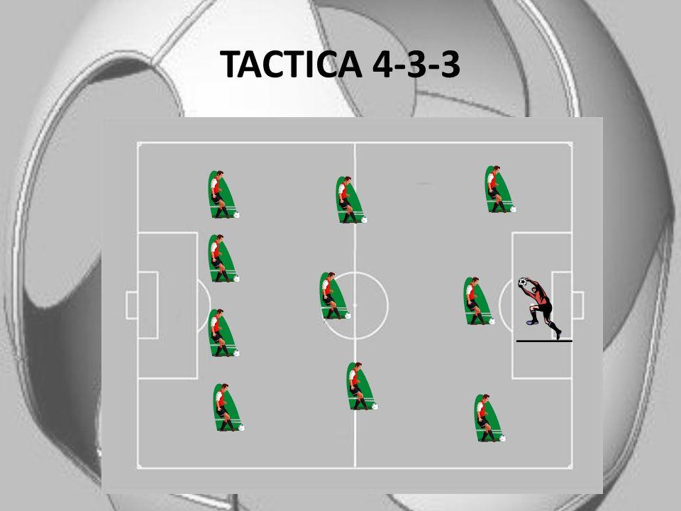 TACTICA 4-2-3-1