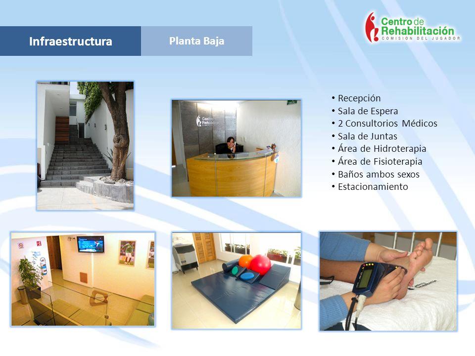 Planta Baja Infraestructura Recepción Sala de Espera 2 Consultorios Médicos Sala de Juntas Área de Hidroterapia Área de Fisioterapia Baños ambos sexos
