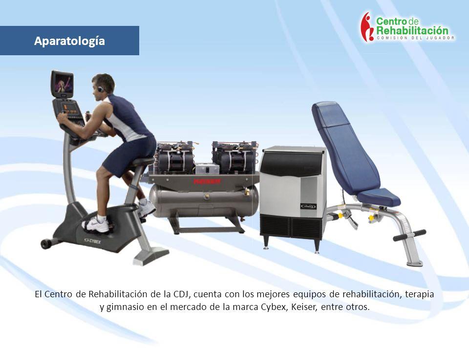 Aparatología El Centro de Rehabilitación de la CDJ, cuenta con los mejores equipos de rehabilitación, terapia y gimnasio en el mercado de la marca Cyb