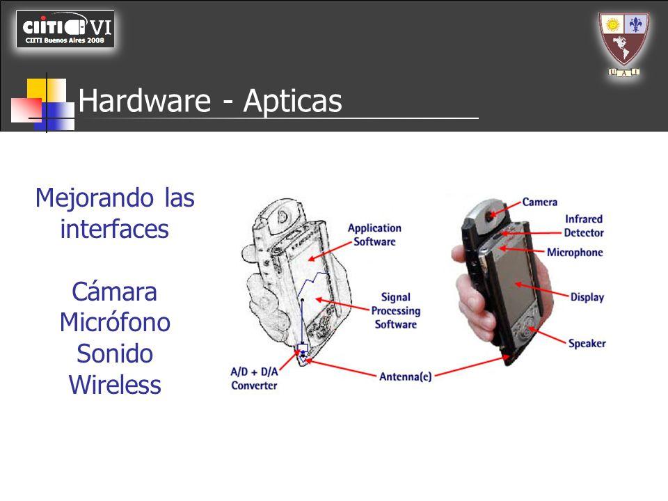 Hardware - Apticas Mejorando las interfaces Cámara Micrófono Sonido Wireless