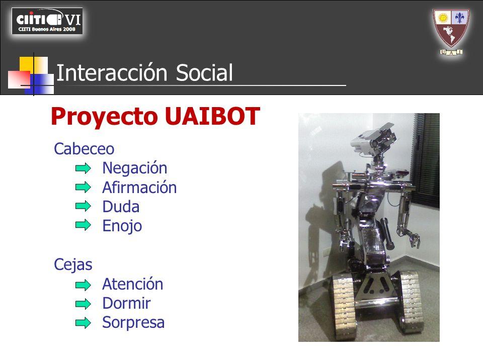 Interacción Social Proyecto UAIBOT Cabeceo Negación Afirmación Duda Enojo Cejas Atención Dormir Sorpresa