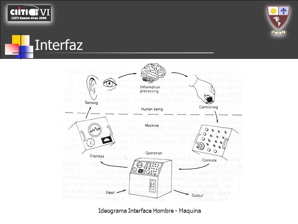 Interfaz Ideograma Interface Hombre - Maquina