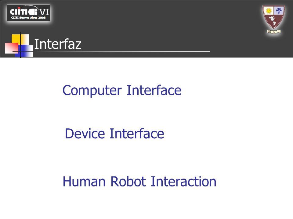 Interfaz Software Tradicional (ver, oír) Interacción Social (Máquinas expresivas, lenguaje, sentimientos) Realidad Virtual Hardware (Apticas, percibir) Control Mental Interface