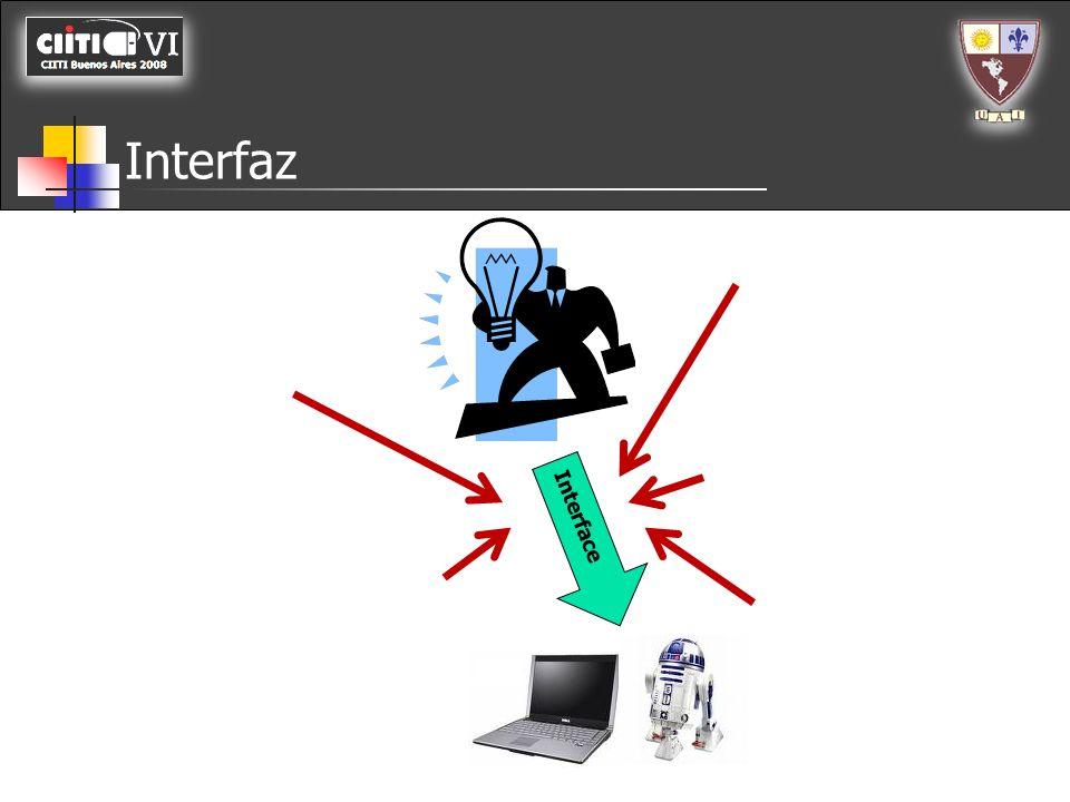 Interfaz Software Tradicional (ver, oír) Interacción Social (Máquinas expresivas, lenguaje, sentimientos) Realidad Virtual Hardware (Apticas, percibir