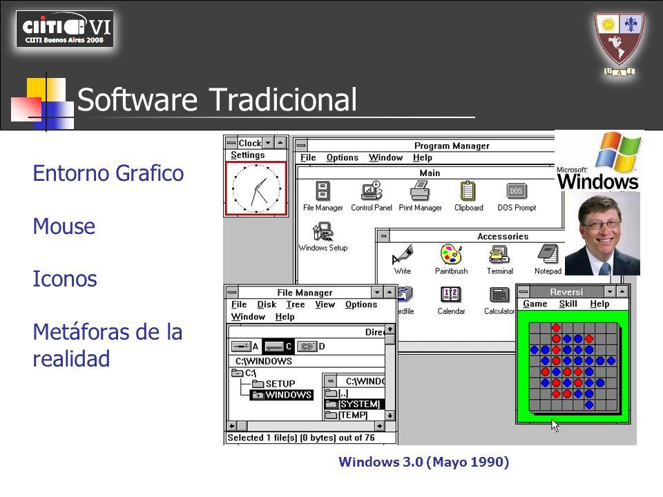 Software Tradicional Menues Contextuales Iconos Colores