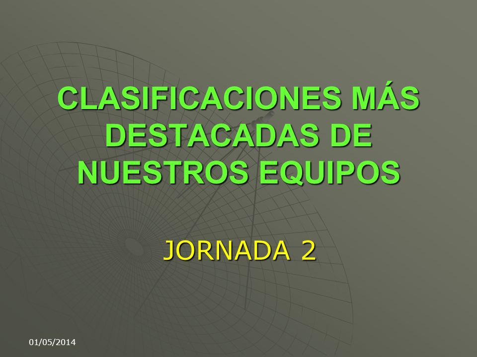 01/05/2014 CLASIFICACIONES MÁS DESTACADAS DE NUESTROS EQUIPOS JORNADA 2